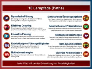 Pathways - das Ausbildungsprogramm von Toastmasters International